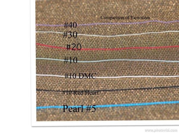 Comparison of Cotton thread