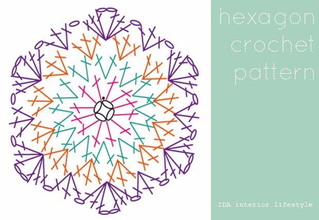 How To Crochet A Hexagon African Hexagon Flower Patterns